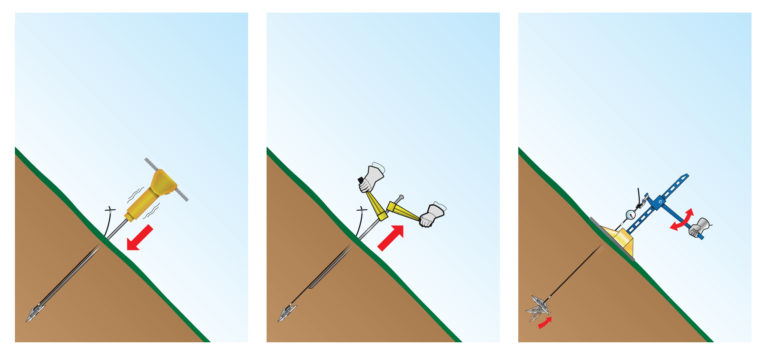 Graphic showing the installation of a Platipus earth anchor on a slope using lightweight hand held equipment