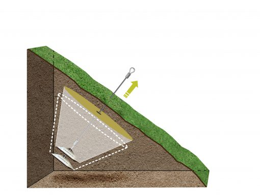 Compaction & load of anchor on a slope graphic