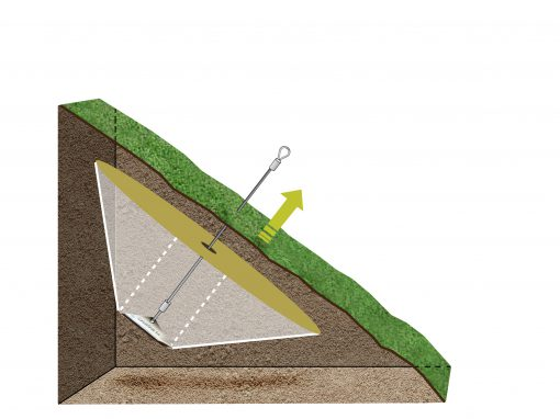 Maximum load range of the anchor on a slope graphic